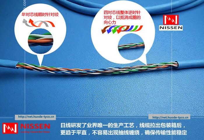 日线NISSEN高端六类屏蔽网络线
